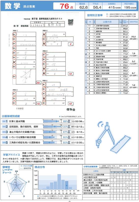 学力テスト②